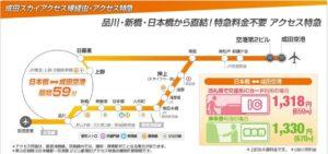 成田スカイアクセス線経由・アクセス特急の概要(京成電鉄)