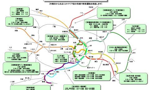 首都圏の終夜運転(JR東日本)