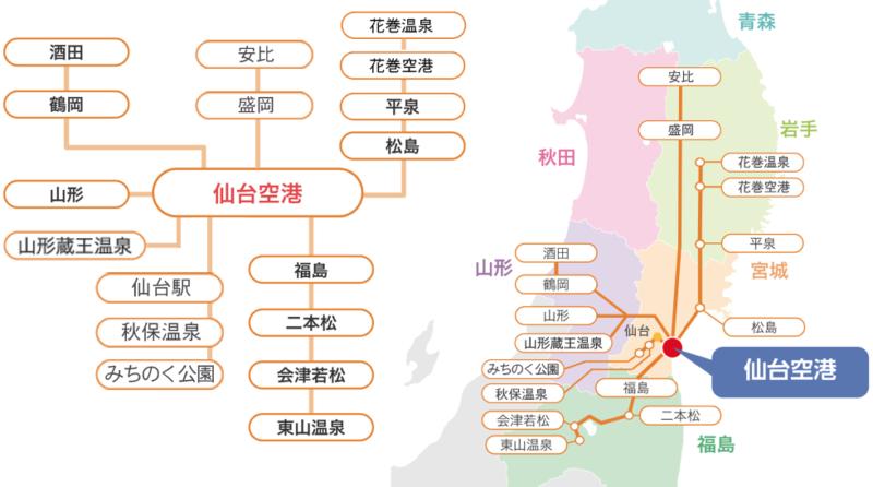 仙台空港から東北各地へのバス(仙台空港公式Webサイト)