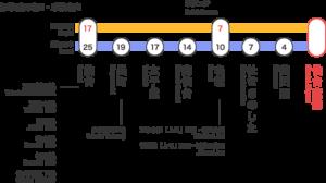 仙台空港アクセス線(仙台空港公式Webサイト)