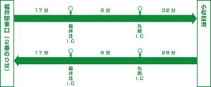 福井駅方面(出典:小松空港公式サイト)