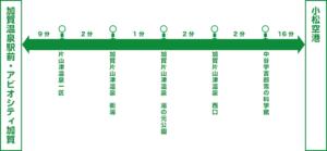 加賀温泉方面(出典:小松空港公式サイト)