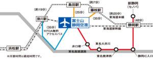 静岡空港周辺アクセス