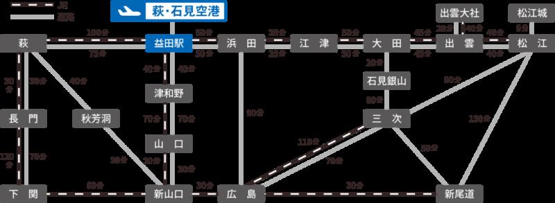 JR路線図(石見空港周辺)