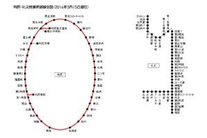 利尻島内バス路線図(宗谷バス公式HPより)