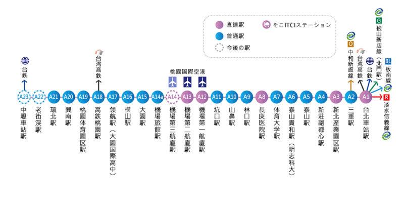 台北MRT路線図