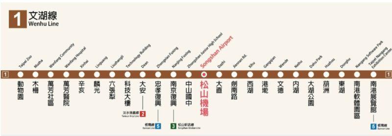 MRT文湖線路線図